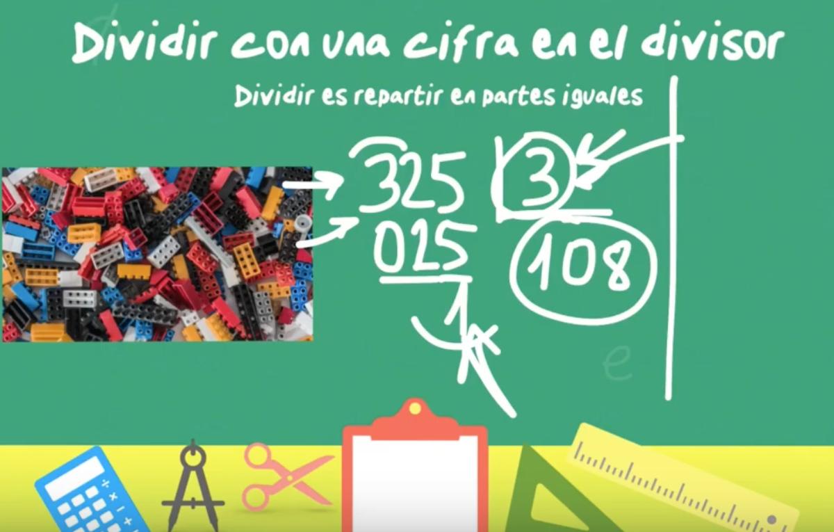 Dividir con una cifra en el divisor (ejemplo 3) - jose-david.com